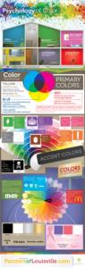 Infographic Psikologi Warna