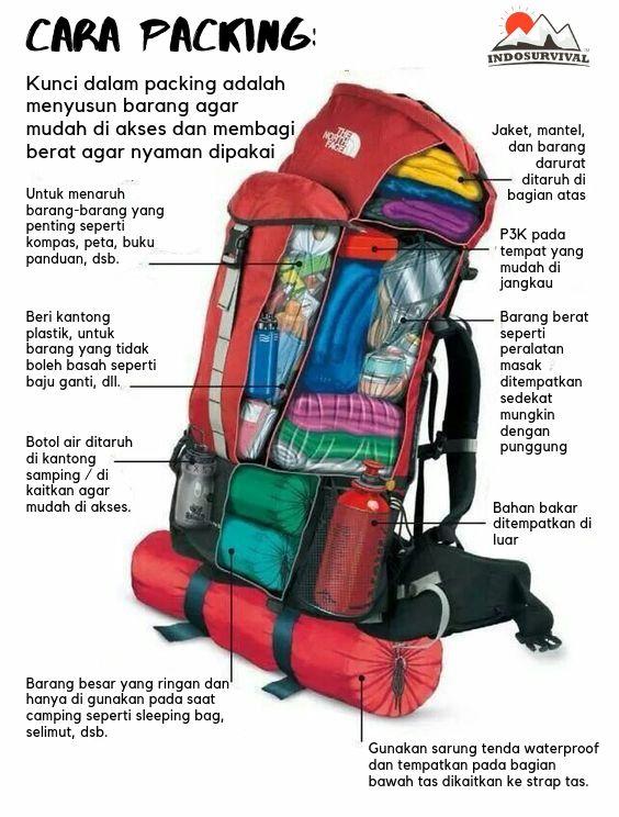Cara Packing Tas Keril / Carrier Untuk Mendaki Gunung Cara Susun Tas Keril Carrier Untuk Mendaki Gunung 1