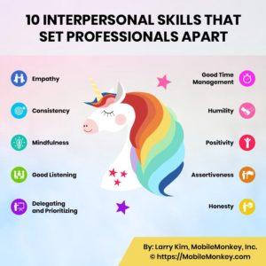 Interpersonal Skill, Terpancar Dari Dalam Interpersonal Skill 5