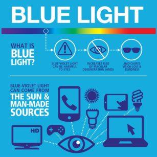 Kacamata Anti Radiasi, Solusi Bahaya Blue Light Blue Light 1