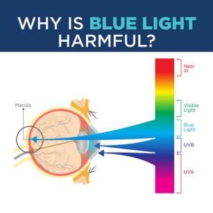 Apa itu Blue Light atau Sinar Biru why is blue light harmful 01 2